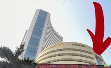 Stock market: Sensex falls sharply, 1114 and Nifty 326 down